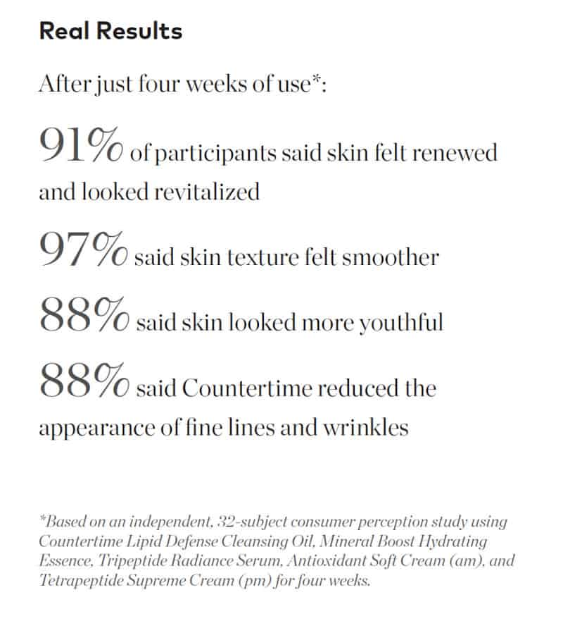 Results from a Beautycounter study four weeks after women tried Countertime.