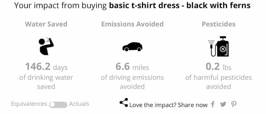 Eco Statistics