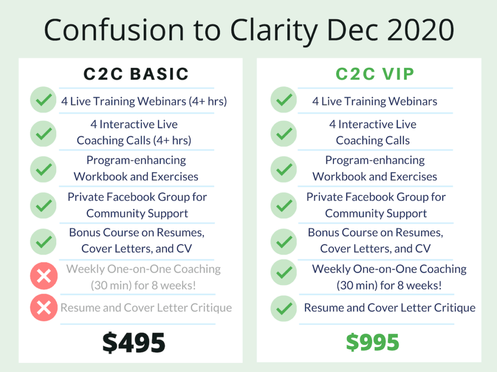Confusion to Clarity rates